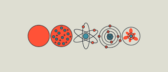 Atomic Moves in Personalized Learning